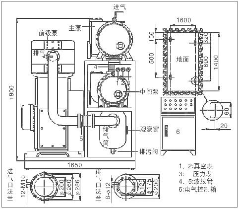 注:1.以上表格为行业推荐标准系列,因在实际生产应用中工作条件的不同,吸入气体压力会发生很多变化,所以在选型时应根据实际抽气过程、气体释放过程、可疑气体冷凝情况、吸入压力的变化时间等进行校核计算或参照现有设备使用情况选型。 2.单泵的技术指标详见各泵参数表。 3.